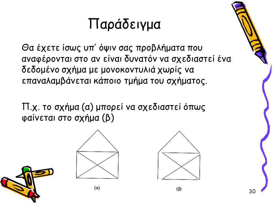 Παράδειγμα Θα έχετε ίσως υπ' όψιν σας προβλήματα που αναφέρονται στο αν είναι δυνατόν να σχεδιαστεί ένα δεδομένο σχήμα με μονοκοντυλιά χωρίς να επαναλαμβάνεται κάποιο τμήμα του σχήματος.