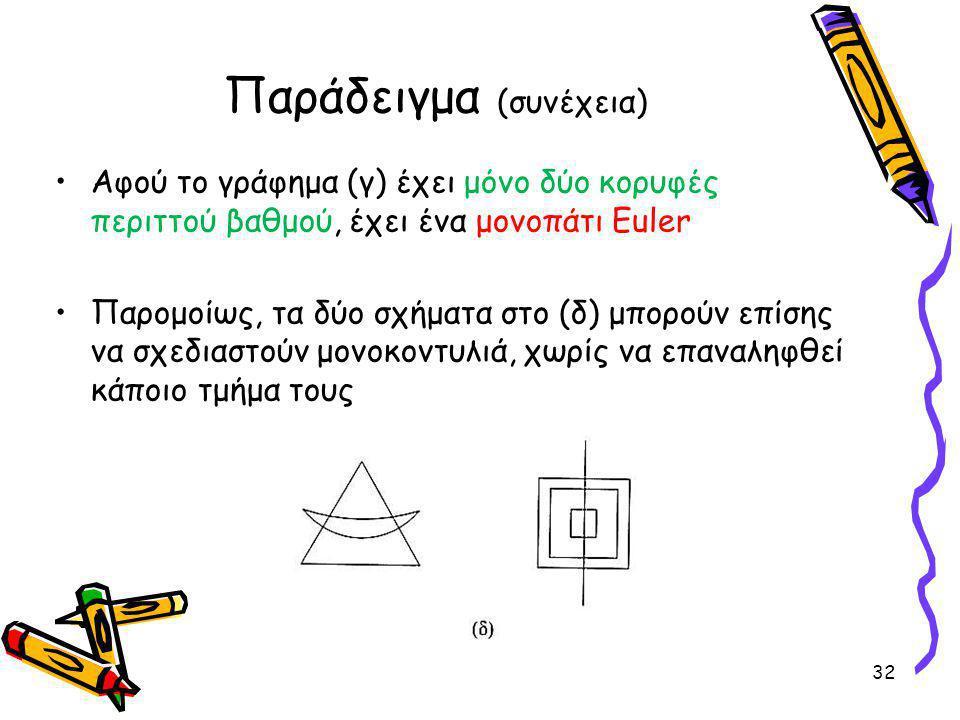 Παράδειγμα (συνέχεια) Αφού το γράφημα (γ) έχει μόνο δύο κορυφές περιττού βαθμού, έχει ένα μονοπάτι Euler Παρομοίως, τα δύο σχήματα στο (δ) μπορούν επίσης να σχεδιαστούν μονοκοντυλιά, χωρίς να επαναληφθεί κάποιο τμήμα τους 32