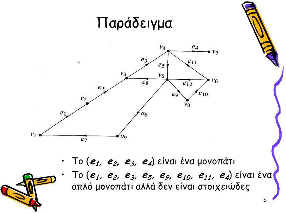 Παράδειγμα Το (e 1, e 2, e 3, e 4 ) είναι ένα μονοπάτι Το (e 1, e 2, e 3, e 5, e 9, e 10, e 11, e 4 ) είναι ένα απλό μονοπάτι αλλά δεν είναι στοιχειώδες 5