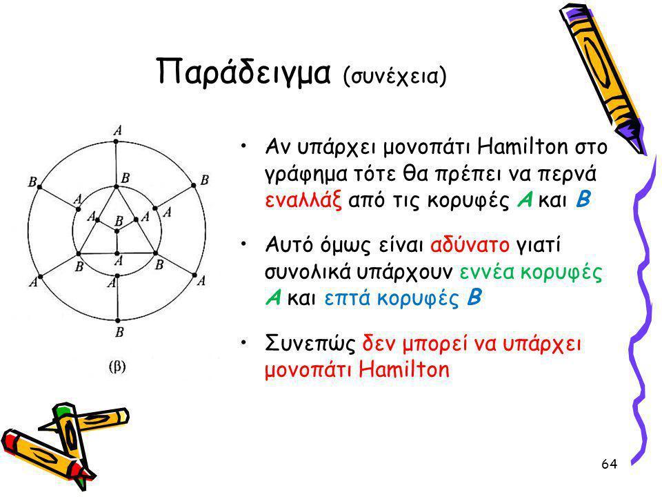 Παράδειγμα (συνέχεια) Αν υπάρχει μονοπάτι Hamilton στο γράφημα τότε θα πρέπει να περνά εναλλάξ από τις κορυφές Α και Β Αυτό όμως είναι αδύνατο γιατί συνολικά υπάρχουν εννέα κορυφές Α και επτά κορυφές Β Συνεπώς δεν μπορεί να υπάρχει μονοπάτι Hamilton 64