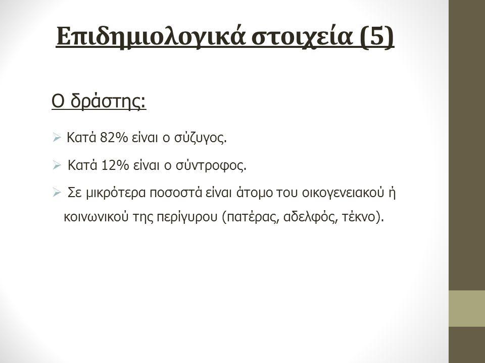 Επιδημιολογικά στοιχεία (5) Ο δράστης:  Κατά 82% είναι ο σύζυγος.  Κατά 12% είναι ο σύντροφος.  Σε μικρότερα ποσοστά είναι άτομο του οικογενειακού