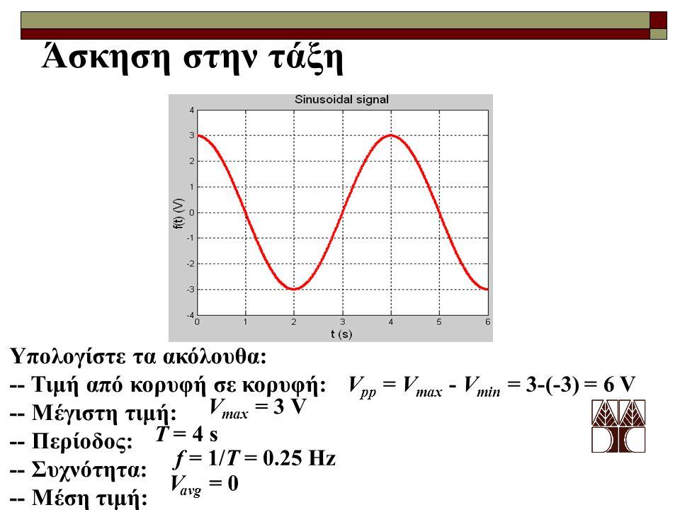 Άσκηση στην τάξη Υπολογίστε τα ακόλουθα: -- Τιμή από κορυφή σε κορυφή: -- Μέγιστη τιμή: -- Περίοδος: -- Συχνότητα: -- Μέση τιμή: V pp = V max - V min
