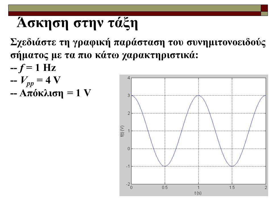 Άσκηση στην τάξη Σχεδιάστε τη γραφική παράσταση του συνημιτονοειδούς σήματος με τα πιο κάτω χαρακτηριστικά: -- f = 1 Hz -- V pp = 4 V -- Απόκλιση = 1