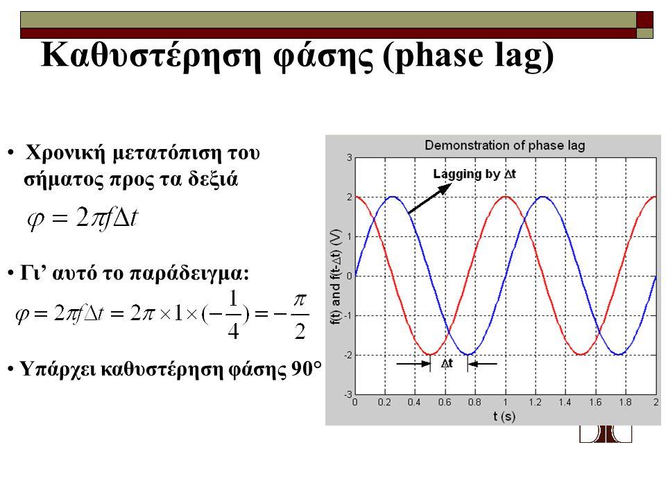 Καθυστέρηση φάσης (phase lag) Χρονική μετατόπιση του σήματος προς τα δεξιά Γι' αυτό το παράδειγμα: Υπάρχει καθυστέρηση φάσης 90°