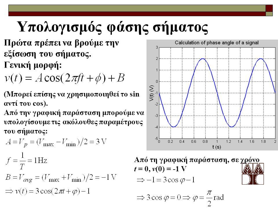 Υπολογισμός φάσης σήματος Πρώτα πρέπει να βρούμε την εξίσωση του σήματος. Γενική μορφή: (Μπορεί επίσης να χρησιμοποιηθεί το sin αντί του cos). Από την