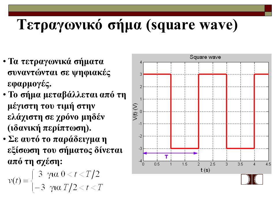 Τετραγωνικό σήμα (square wave) Τα τετραγωνικά σήματα συναντώνται σε ψηφιακές εφαρμογές. Το σήμα μεταβάλλεται από τη μέγιστη του τιμή στην ελάχιστη σε