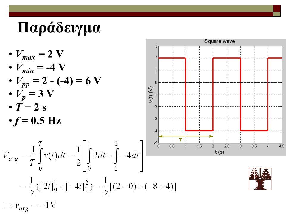 Παράδειγμα V max = 2 V V min = -4 V V pp = 2 - (-4) = 6 V V p = 3 V T = 2 s f = 0.5 Hz