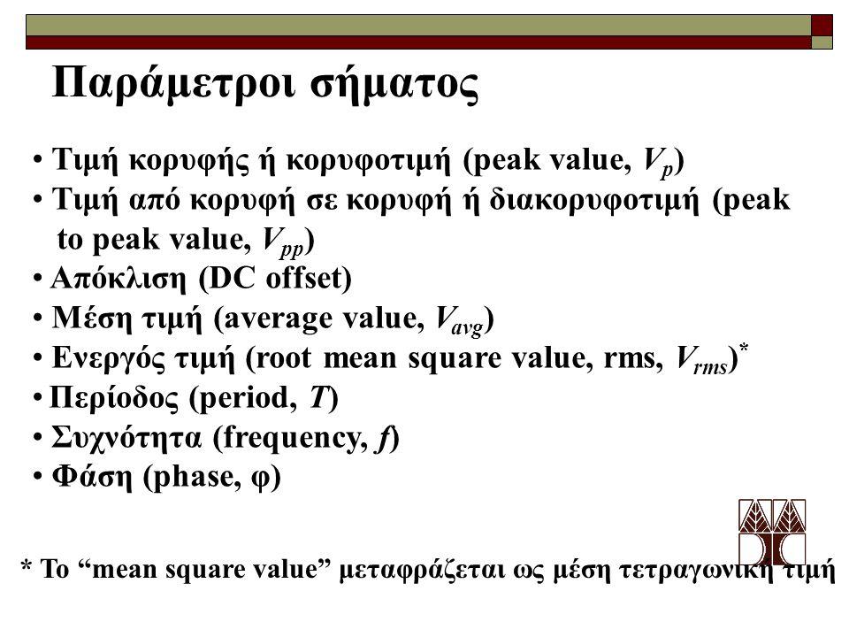 Παράδειγμα V pp = V p = V avg = Απόκλιση = V max -V min = 1-(-3) = 4 V (V max +V min )/2 = (1+(-3))/2 = -1 V V pp /2 = 4/2 = 2 V V avg = -1 V