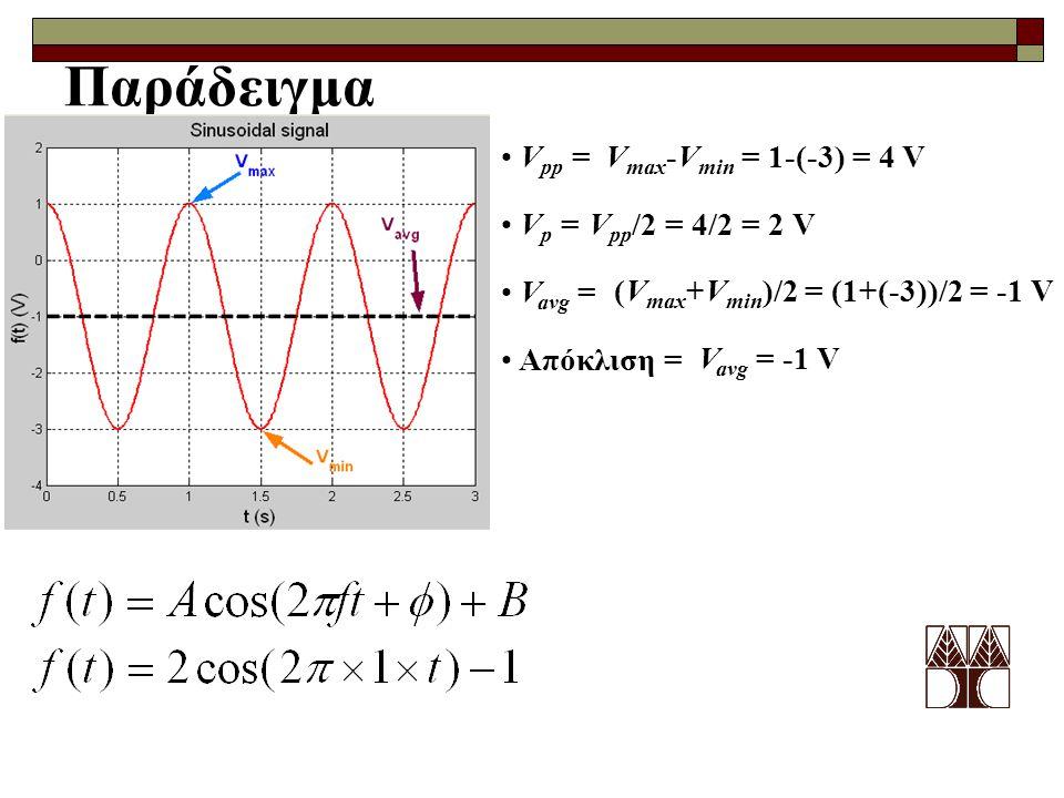 Άσκηση στην τάξη Υπολογίστε τα ακόλουθα: -- Τιμή από κορυφή σε κορυφή: -- Μέγιστη τιμή: -- Περίοδος: -- Συχνότητα: -- Μέση τιμή: V pp = V max - V min = 3-(-3) = 6 V V max = 3 V T = 4 s f = 1/T = 0.25 Hz V avg = 0