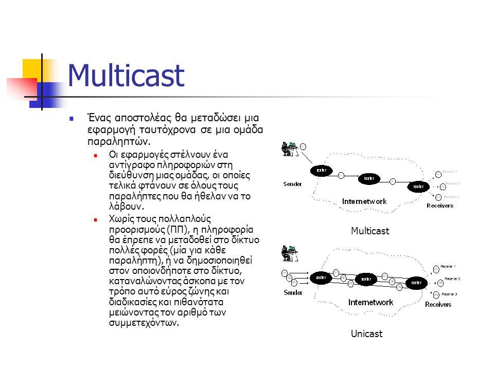 Multicast Ένας αποστολέας θα μεταδώσει μια εφαρμογή ταυτόχρονα σε μια ομάδα παραληπτών.
