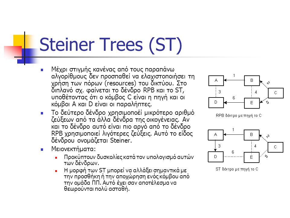 Steiner Trees (ST) Μέχρι στιγμής κανένας από τους παραπάνω αλγορίθμους δεν προσπαθεί να ελαχιστοποιήσει τη χρήση των πόρων (resources) του δικτύου.