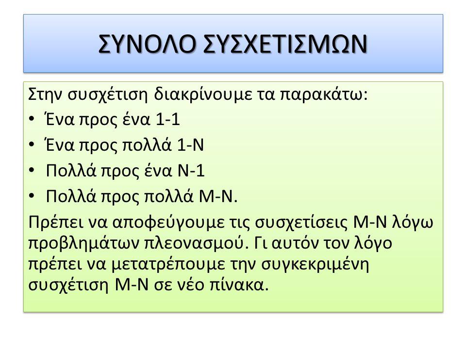 ΣΥΝΟΛΟ ΣΥΣΧΕΤΙΣΜΩΝ Στην συσχέτιση διακρίνουμε τα παρακάτω: Ένα προς ένα 1-1 Ένα προς πολλά 1-Ν Πολλά προς ένα Ν-1 Πολλά προς πολλά Μ-Ν.