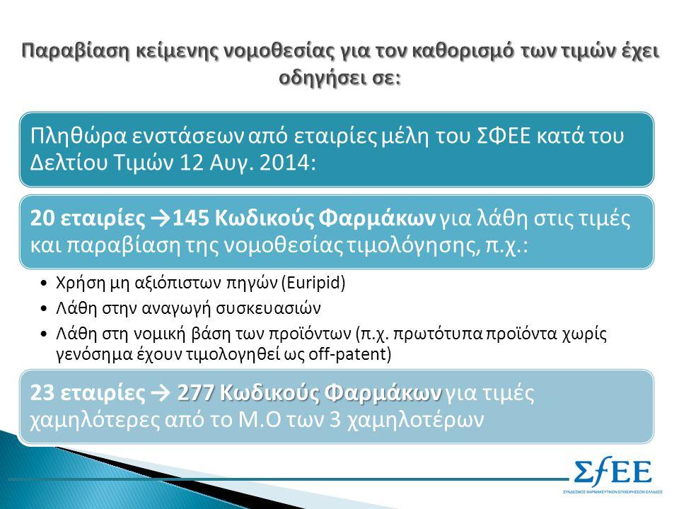 10 Πληθώρα ενστάσεων από εταιρίες μέλη του ΣΦΕΕ κατά του Δελτίου Τιμών 12 Αυγ.