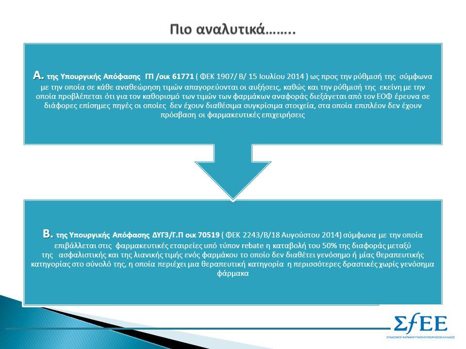 Β. Β. της Υπουργικής Απόφασης ΔΥΓ3/Γ.Π οικ 70519 ( ΦΕΚ 2243/Β/18 Αυγούστου 2014) σύμφωνα με την οποία επιβάλλεται στις φαρμακευτικές εταιρείες υπό τύπ