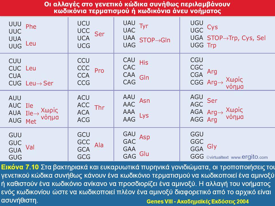 Genes VIII - Ακαδημαϊκές Εκδόσεις 2004 Εικόνα 7.10 Στα βακτηριακά και ευκαρυωτικά πυρηνικά γονιδιώματα, οι τροποποιήσεις του γενετικού κώδικα συνήθως