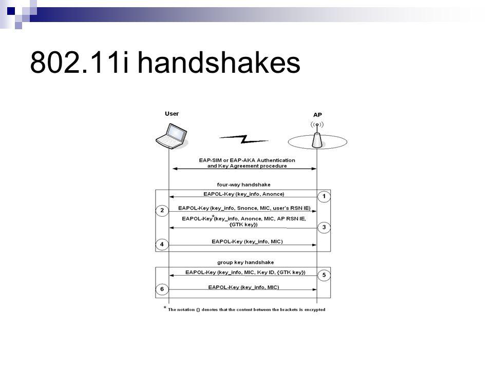 802.11i handshakes