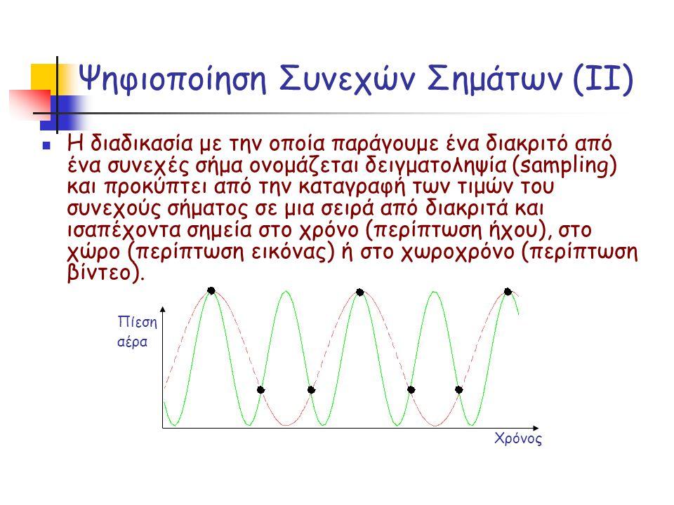 Ψηφιοποίηση Συνεχών Σημάτων (ΙΙ) Πίεση αέρα Χρόνος Η διαδικασία με την οποία παράγουμε ένα διακριτό από ένα συνεχές σήμα ονομάζεται δειγματοληψία (sam