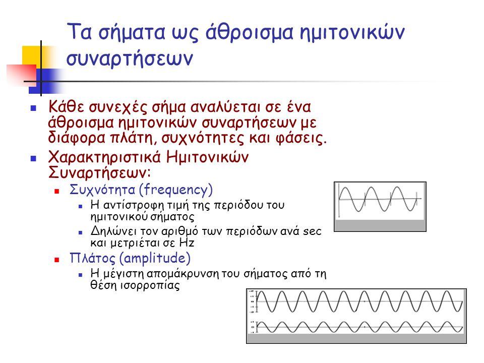 Τα σήματα ως άθροισμα ημιτονικών συναρτήσεων Κάθε συνεχές σήμα αναλύεται σε ένα άθροισμα ημιτονικών συναρτήσεων με διάφορα πλάτη, συχνότητες και φάσει
