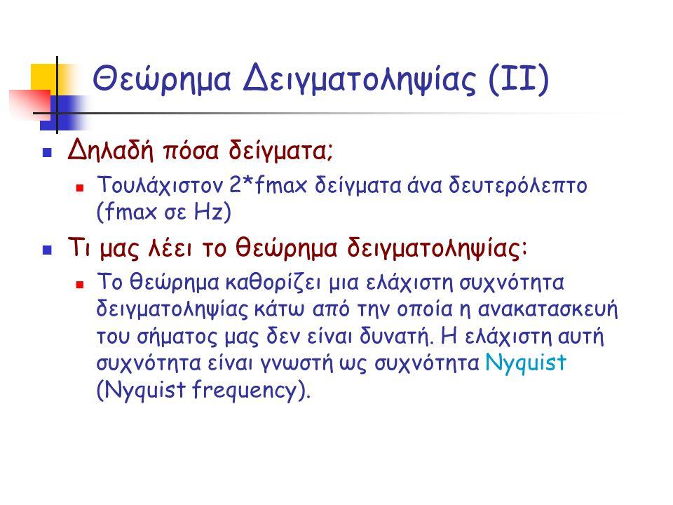Θεώρημα Δειγματοληψίας (ΙΙ) Δηλαδή πόσα δείγματα; Τουλάχιστον 2*fmax δείγματα άνα δευτερόλεπτο (fmax σε Hz) Τι μας λέει το θεώρημα δειγματοληψίας: Το