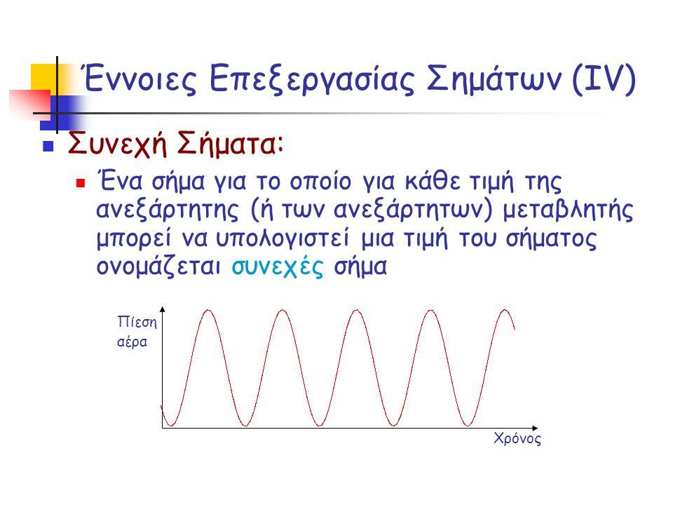 Έννοιες Επεξεργασίας Σημάτων (ΙV) Συνεχή Σήματα: Ένα σήμα για το οποίο για κάθε τιμή της ανεξάρτητης (ή των ανεξάρτητων) μεταβλητής μπορεί να υπολογισ