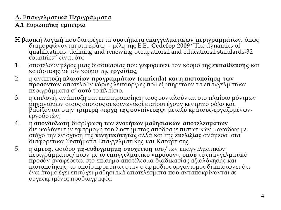 5 Α.2.Ελλάδα Νομοθετικό πλαίσιο Ε.Π.