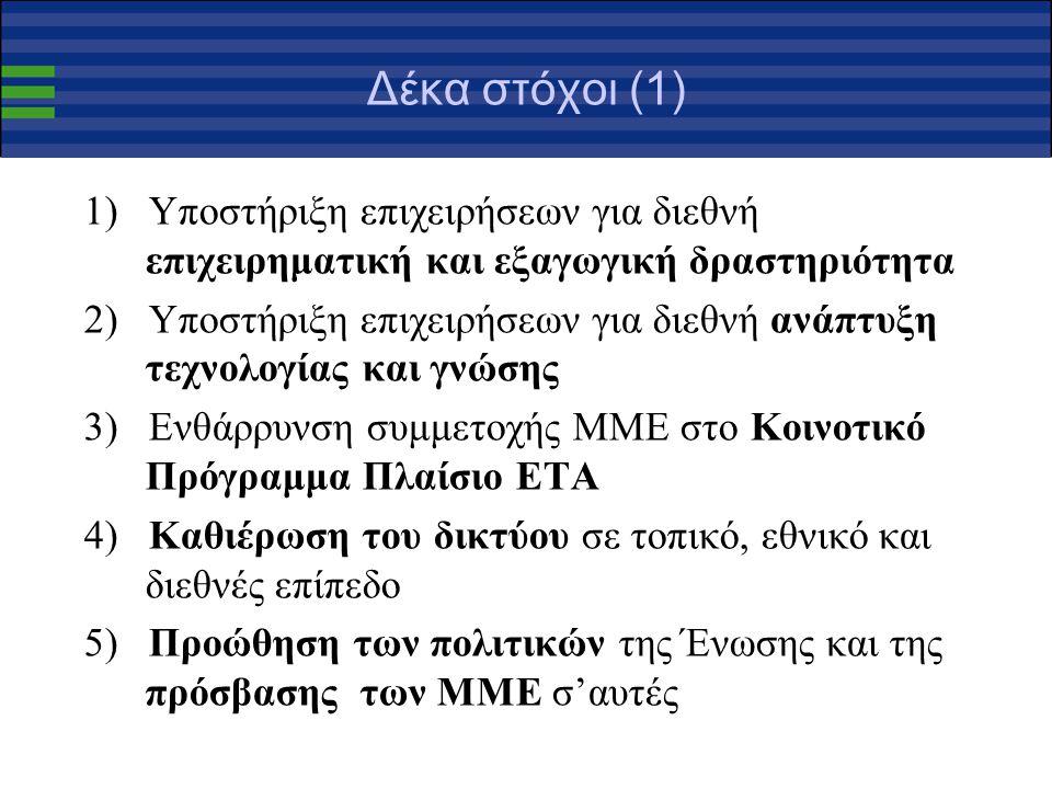 Δέκα στόχοι (1) 1) Υποστήριξη επιχειρήσεων για διεθνή επιχειρηματική και εξαγωγική δραστηριότητα 2) Υποστήριξη επιχειρήσεων για διεθνή ανάπτυξη τεχνολογίας και γνώσης 3) Ενθάρρυνση συμμετοχής ΜΜΕ στο Κοινοτικό Πρόγραμμα Πλαίσιο ΕΤΑ 4) Καθιέρωση του δικτύου σε τοπικό, εθνικό και διεθνές επίπεδο 5) Προώθηση των πολιτικών της Ένωσης και της πρόσβασης των ΜΜΕ σ'αυτές