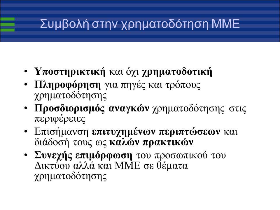 Συμβολή στην χρηματοδότηση ΜΜΕ Υποστηρικτική και όχι χρηματοδοτική Πληροφόρηση για πηγές και τρόπους χρηματοδότησης Προσδιορισμός αναγκών χρηματοδότησης στις περιφέρειες Επισήμανση επιτυχημένων περιπτώσεων και διάδοσή τους ως καλών πρακτικών Συνεχής επιμόρφωση του προσωπικού του Δικτύου αλλά και ΜΜΕ σε θέματα χρηματοδότησης