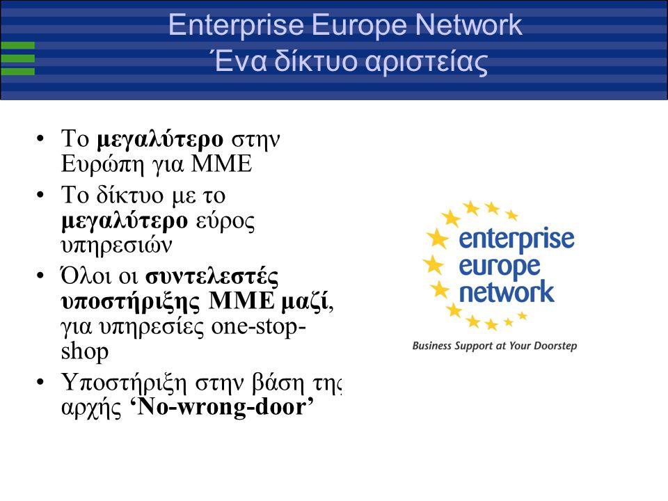 Enterprise Europe Network Ένα δίκτυο αριστείας Το μεγαλύτερο στην Ευρώπη για ΜΜΕ Το δίκτυο με το μεγαλύτερο εύρος υπηρεσιών Όλοι οι συντελεστές υποστήριξης ΜΜΕ μαζί, για υπηρεσίες one-stop- shop Υποστήριξη στην βάση της αρχής 'No-wrong-door'