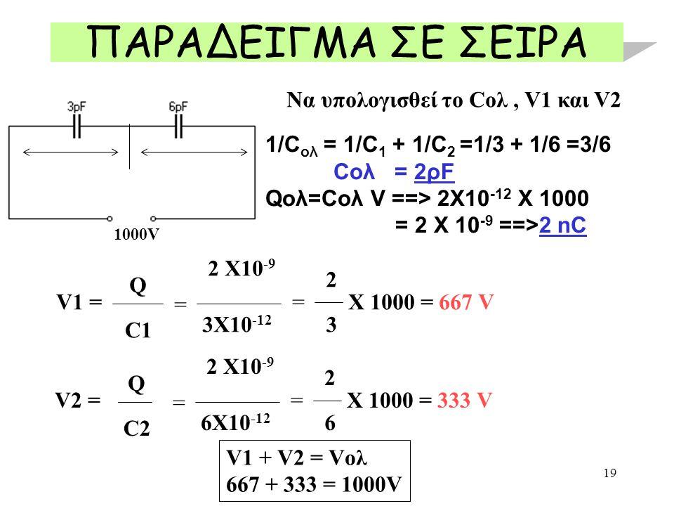 19 ΠΑΡΑΔΕΙΓΜΑ ΣΕ ΣΕΙΡΑ 1000V Να υπολογισθεί το Cολ, V1 και V2 1/C ολ = 1/C 1 + 1/C 2 =1/3 + 1/6 =3/6 Cολ = 2ρF Qολ=Cολ V ==> 2X10 -12 X 1000 = 2 X 10
