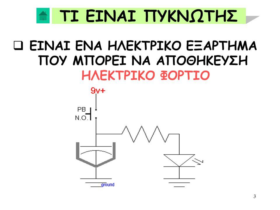 14 ΧΩΡΗΤΙΚΟΤΗΤΑ ΚΑΙ ΦΟΡΤΙΑ Α d C= ε 0 ε Α d Α = ΕΠΙΦΑΝΕΙΑ ΠΛΑΚΩΝ d = ΑΠΟΣΤΑΣΗ ΜΕΤΑΞΥ ΠΛΑΚΩΝ ε = ΔΙΗΛΕΚΤΡΙΚΗ ΣΤΑΘΕΡΑ ε 0 = διηλεκτρική σταθερά κενού C = Q V Q = ΗΛΕΚΤΡΙΚΑ ΦΟΡΤΙΑ V = ΤΑΣΗ ΜΕΤΑΞΥ ΤΩΝ ΠΛΑΚΩΝ C = ΧΩΡΗΤΙΚΟΤΗΤΑ