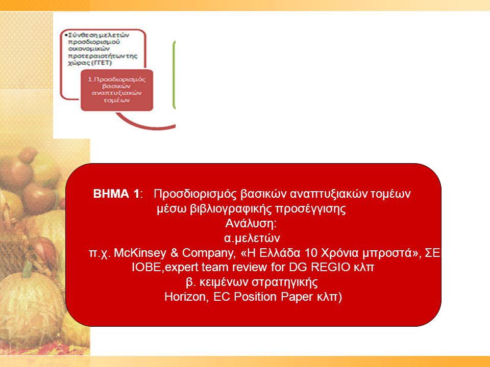 ΒΗΜΑ 1: Προσδιορισμός βασικών αναπτυξιακών τομέων μέσω βιβλιογραφικής προσέγγισης Ανάλυση: α.μελετών π.χ. McKinsey & Company, «Η Ελλάδα 10 Χρόνια μπρο