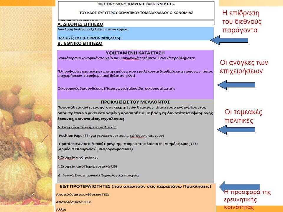 Παράλληλα καταγράφονται οι εισροές από τις περιφερειακές RIS3 με στόχο την εξασφάλιση συναφειών και συμπληρωματικότητας με αυτές Εισροές από τις περιφερεακές RIS3