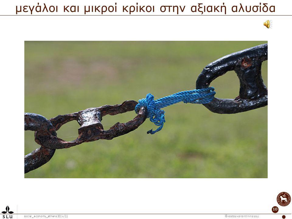 social_economy_athens 30/v/11 ©κosτas κaranτininis 2011 10 μεγάλοι και μικροί κρίκοι στην αξιακή αλυσίδα