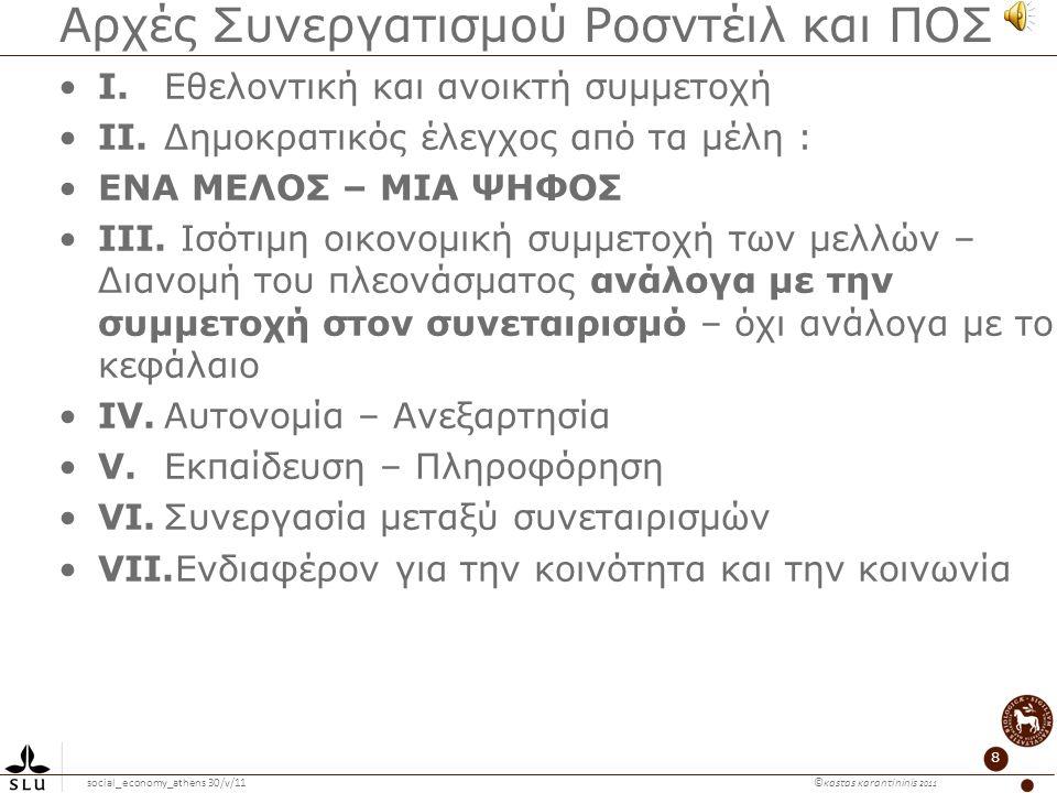 social_economy_athens 30/v/11 ©κosτas κaranτininis 2011 8 Αρχές Συνεργατισμού Ροσντέιλ και ΠΟΣ Ι.Εθελοντική και ανοικτή συμμετοχή ΙΙ. Δημοκρατικός έλε