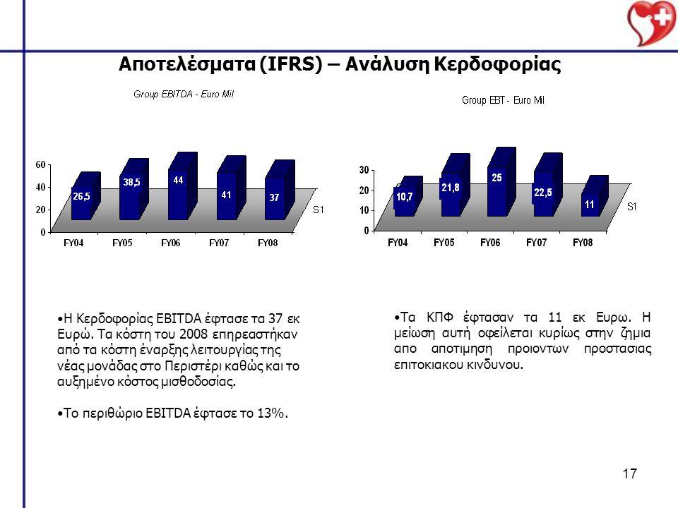 17 Αποτελέσματα (IFRS) – Ανάλυση Κερδοφορίας Η Κερδοφορίας EBITDA έφτασε τα 37 εκ Ευρώ. Τα κόστη του 2008 επηρεαστήκαν από τα κόστη έναρξης λειτουργία