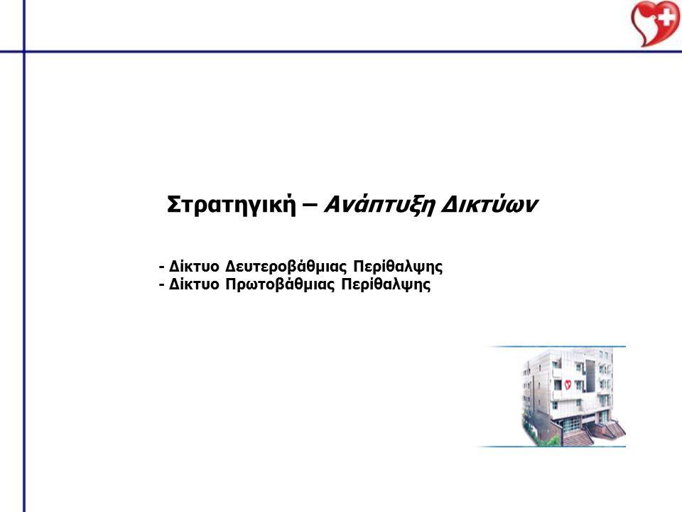 Στρατηγική – Ανάπτυξη Δικτύων - Δίκτυο Δευτεροβάθμιας Περίθαλψης - Δίκτυο Πρωτοβάθμιας Περίθαλψης