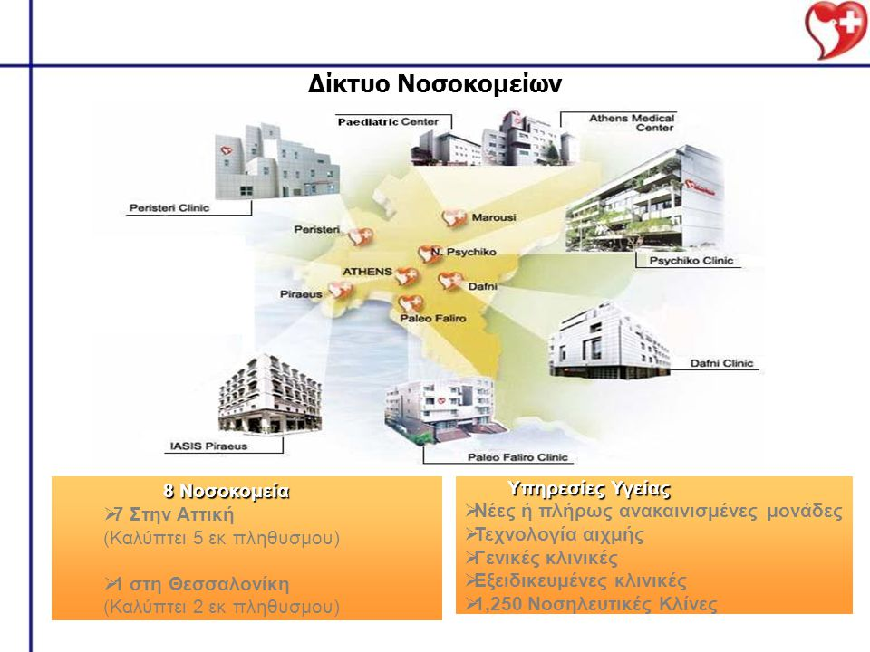 5 Δίκτυο Νοσοκομείων 8 Νοσοκομεία 8 Νοσοκομεία  7 Στην Αττική (Καλύπτει 5 εκ πληθυσμου)  1 στη Θεσσαλονίκη (Καλύπτει 2 εκ πληθυσμου) Υπηρεσίες Υγεία