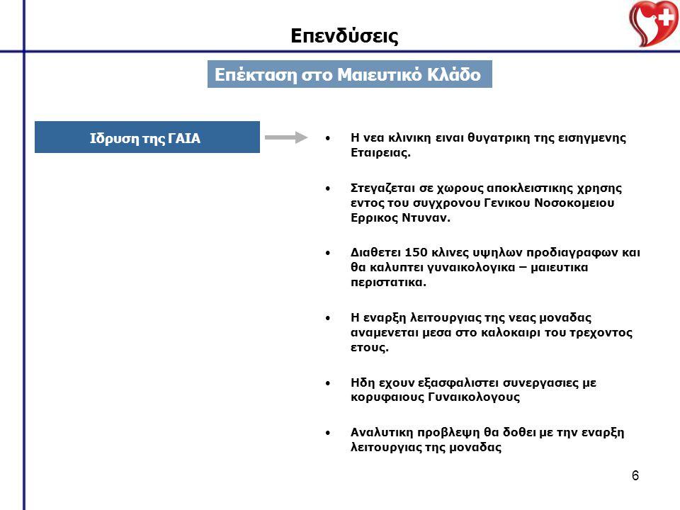 6 Επενδύσεις Επέκταση στο Μαιευτικό Κλάδο Η νεα κλινικη ειναι θυγατρικη της εισηγμενης Εταιρειας. Στεγαζεται σε χωρους αποκλειστικης χρησης εντος του