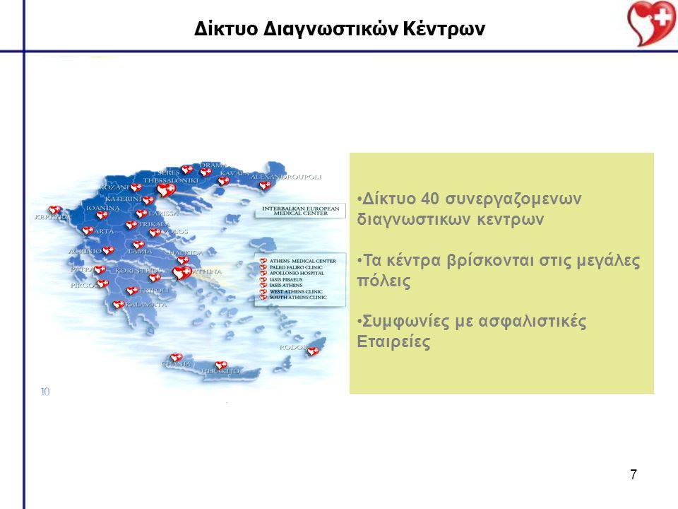 7 Δίκτυο Διαγνωστικών Κέντρων Δίκτυο 40 συνεργαζομενων διαγνωστικων κεντρων Τα κέντρα βρίσκονται στις μεγάλες πόλεις Συμφωνίες με ασφαλιστικές Εταιρείες