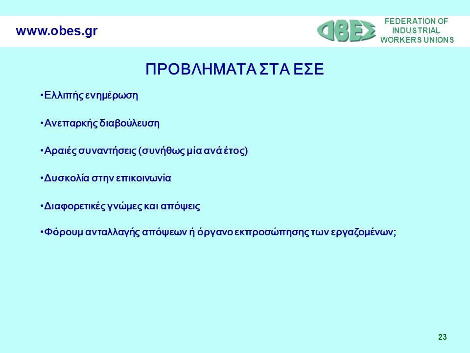 FEDERATION OF INDUSTRIAL WORKERS UNIONS 23 www.obes.gr ΠΡΟΒΛΗΜΑΤΑ ΣΤΑ ΕΣΕ Ελλιπής ενημέρωση Ανεπαρκής διαβούλευση Αραιές συναντήσεις (συνήθως μία ανά έτος) Δυσκολία στην επικοινωνία Διαφορετικές γνώμες και απόψεις Φόρουμ ανταλλαγής απόψεων ή όργανο εκπροσώπησης των εργαζομένων;