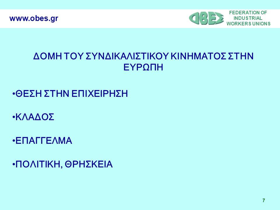FEDERATION OF INDUSTRIAL WORKERS UNIONS 7 www.obes.gr ΔΟΜΗ ΤΟΥ ΣΥΝΔΙΚΑΛΙΣΤΙΚΟΥ ΚΙΝΗΜΑΤΟΣ ΣΤΗΝ ΕΥΡΩΠΗ ΘΕΣΗ ΣΤΗΝ ΕΠΙΧΕΙΡΗΣΗ ΚΛΑΔΟΣ ΕΠΑΓΓΕΛΜΑ ΠΟΛΙΤΙΚΗ, ΘΡΗΣΚΕΙΑ