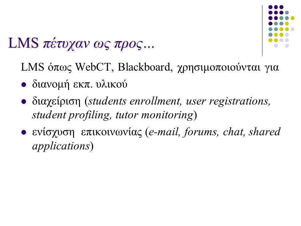 LMS πέτυχαν ως προς… LMS όπως WebCT, Blackboard, χρησιμοποιούνται για διανομή εκπ.