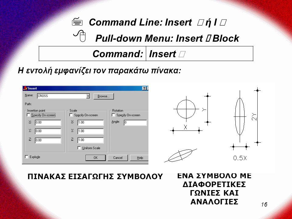 16 Η εντολή εμφανίζει τον παρακάτω πίνακα:  Command Line: Insert  ή I   Pull-down Menu: Insert  Block Command: Insert  ΕΝΑ ΣΥΜΒΟΛΟ ΜΕ ΔΙΑΦΟΡΕΤΙΚΕΣ ΓΩΝΙΕΣ ΚΑΙ ΑΝΑΛΟΓΙΕΣ ΠΙΝΑΚΑΣ ΕΙΣΑΓΩΓΗΣ ΣΥΜΒΟΛΟΥ