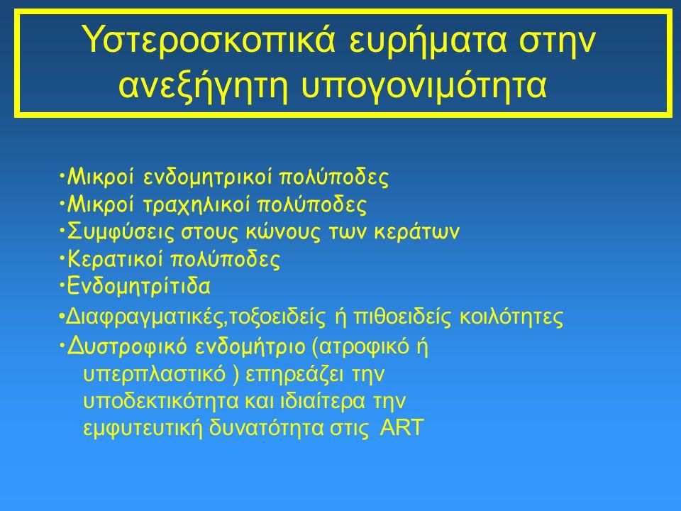 Υστεροσκοπικά ευρήματα στην ανεξήγητη υπογονιμότητα Μικροί ενδομητρικοί πολύποδες Μικροί τραχηλικοί πολύποδες Συμφύσεις στους κώνους των κεράτων Κερατικοί πολύποδες Ενδομητρίτιδα Διαφραγματικές,τοξοειδείς ή πιθοειδείς κοιλότητες Δυστροφικό ενδομήτριο (ατροφικό ή υπερπλαστικό ) επηρεάζει την υποδεκτικότητα και ιδιαίτερα την εμφυτευτική δυνατότητα στις ART