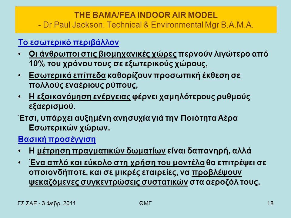 ΓΣ ΣΑΕ - 3 Φεβρ. 2011ΘΜΓ18 THE BAMA/FEA INDOOR AIR MODEL - Dr Paul Jackson, Technical & Environmental Mgr B.A.M.A. Το εσωτερικό περιβάλλον Οι άνθρωποι