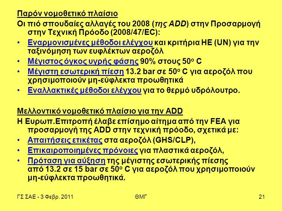 ΓΣ ΣΑΕ - 3 Φεβρ. 2011ΘΜΓ21 Παρόν νομοθετικό πλαίσιο Οι πιό σπουδαίες αλλαγές του 2008 (της ADD) στην Προσαρμογή στην Τεχνική Πρόοδο (2008/47/EC): Εναρ