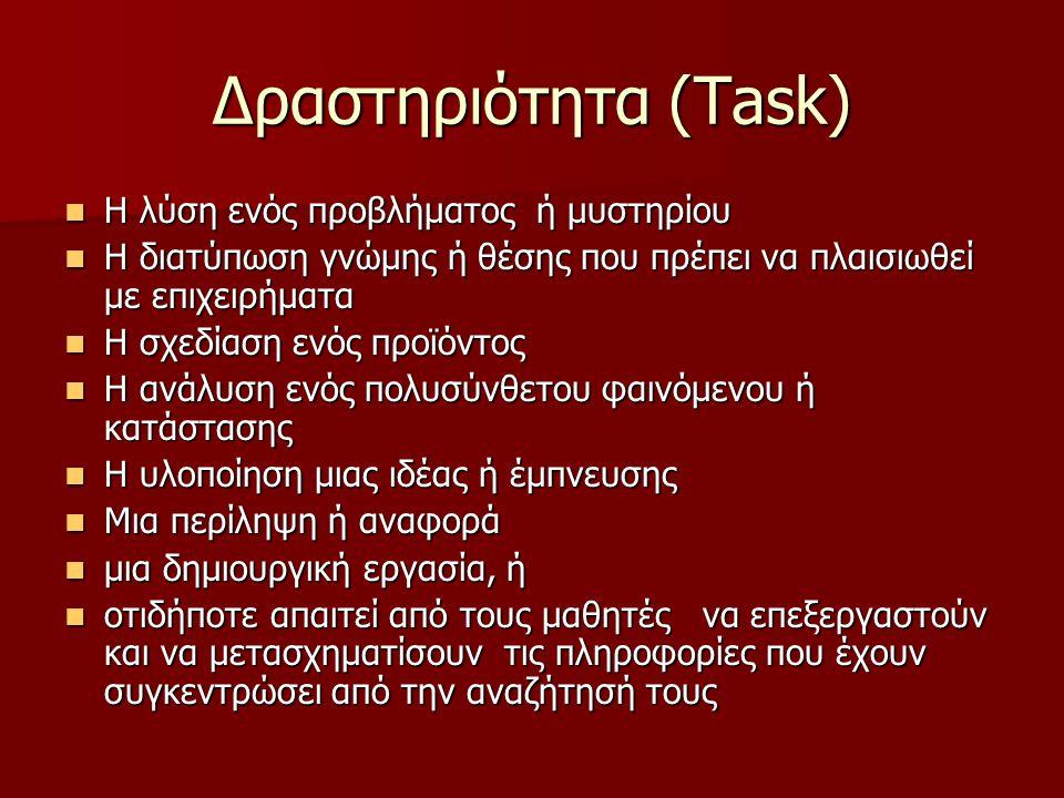 Δραστηριότητα (Task) Η λύση ενός προβλήματος ή μυστηρίου Η λύση ενός προβλήματος ή μυστηρίου Η διατύπωση γνώμης ή θέσης που πρέπει να πλαισιωθεί με επιχειρήματα Η διατύπωση γνώμης ή θέσης που πρέπει να πλαισιωθεί με επιχειρήματα Η σχεδίαση ενός προϊόντος Η σχεδίαση ενός προϊόντος Η ανάλυση ενός πολυσύνθετου φαινόμενου ή κατάστασης Η ανάλυση ενός πολυσύνθετου φαινόμενου ή κατάστασης Η υλοποίηση μιας ιδέας ή έμπνευσης Η υλοποίηση μιας ιδέας ή έμπνευσης Μια περίληψη ή αναφορά Μια περίληψη ή αναφορά μια δημιουργική εργασία, ή μια δημιουργική εργασία, ή οτιδήποτε απαιτεί από τους μαθητές να επεξεργαστούν και να μετασχηματίσουν τις πληροφορίες που έχουν συγκεντρώσει από την αναζήτησή τους οτιδήποτε απαιτεί από τους μαθητές να επεξεργαστούν και να μετασχηματίσουν τις πληροφορίες που έχουν συγκεντρώσει από την αναζήτησή τους