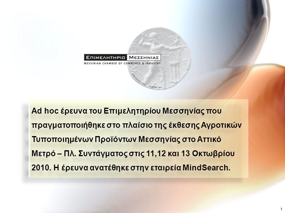 Ad hoc έρευνα του Επιμελητηρίου Μεσσηνίας που πραγματοποιήθηκε στο πλαίσιο της έκθεσης Αγροτικών Τυποποιημένων Προϊόντων Μεσσηνίας στο Αττικό Μετρό – Πλ.