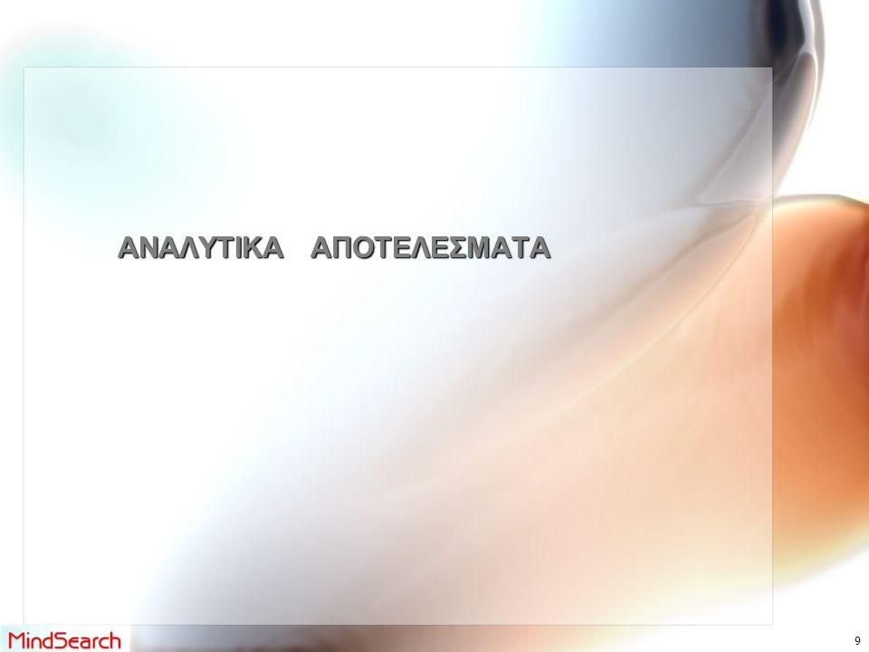 ΑΝΑΛΥΤΙΚA ΑΠΟΤΕΛEΣΜΑΤΑ 9