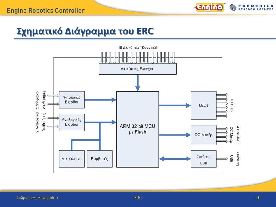 Σχηματικό Διάγραμμα του ERC Γιώργος Α. ΔημητρίουERC11